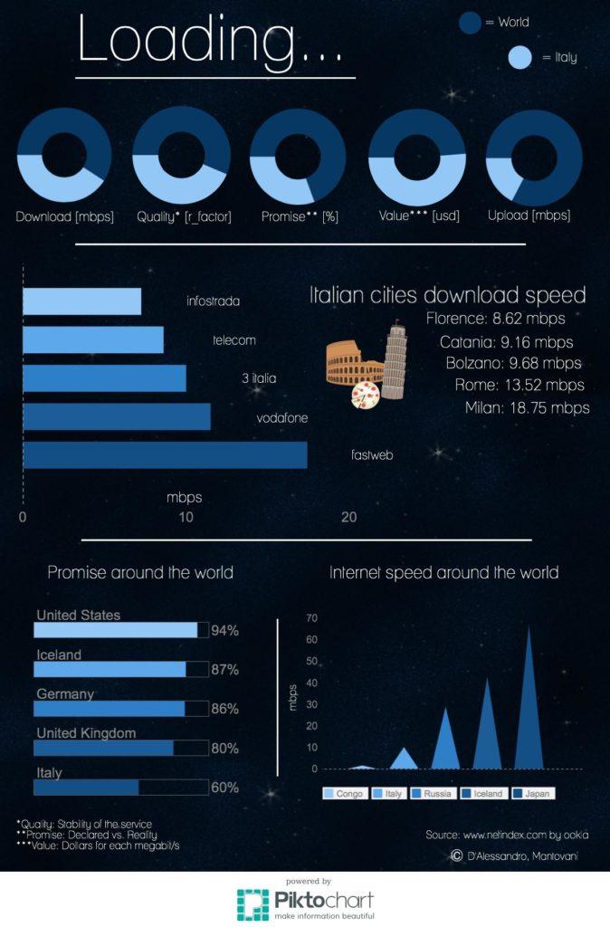 infografica techno