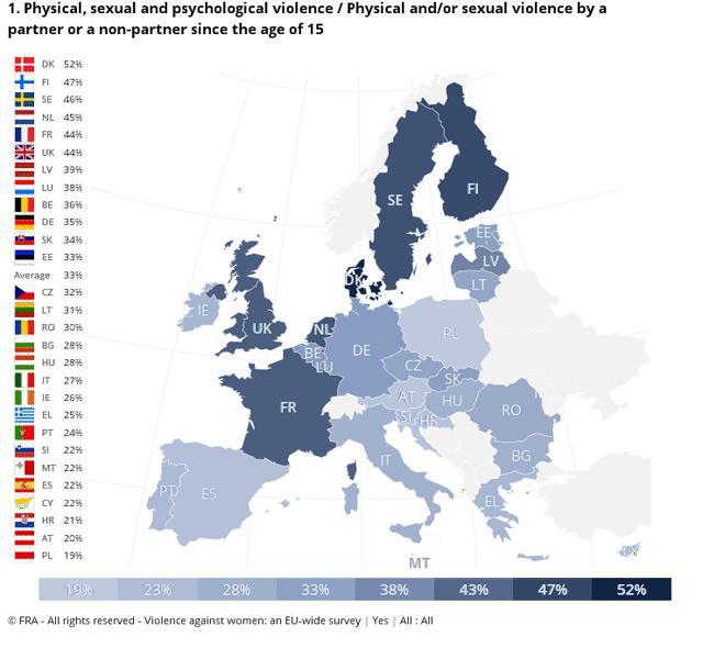 1. Danimarca (52%) 2. Finlandia (47%) 3. Svezia (46%) 4. Paesi Bassi (45%) 5. Francia Gran Bretagna (44%) 6. Lettonia (39%) 7. Lussemburgo (38%) 8. Belgio (36%) 9. Germania (35%) 10. Slovacchia (34%)